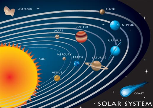 simple label the solar system - photo #11